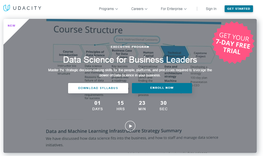 Udacity Data Science for Business Leaders Executive Program Review